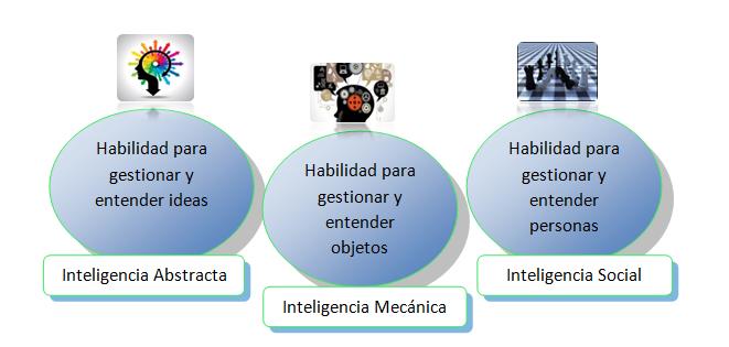 Inteligenciaemocional2